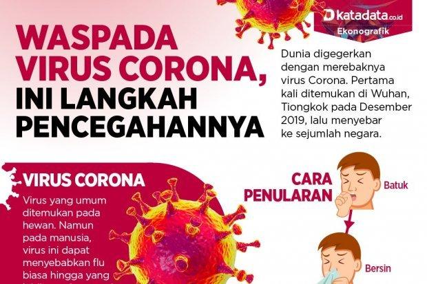 Waspada Virus Corona, Bupati Amru Keluarkan Surat Edaran